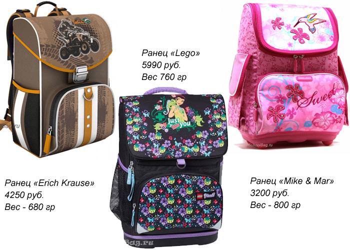 Как по английски портфель или рюкзак рюкзак для скайрим