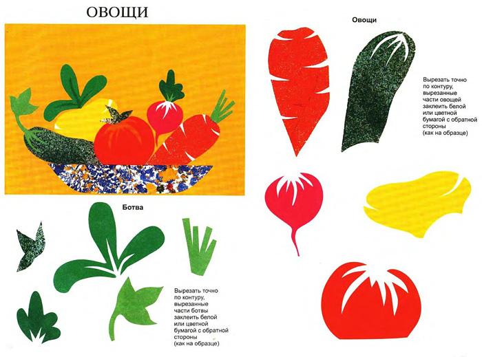 Аппликации только из овощей и фруктов