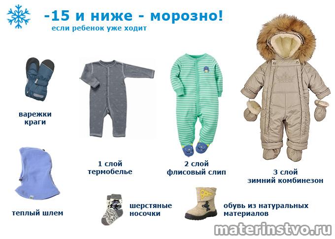 одеваем малыша по погоде картинки изделия