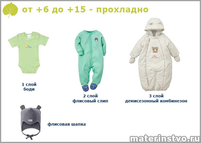 Как одеть новорожденного при +10 градусах