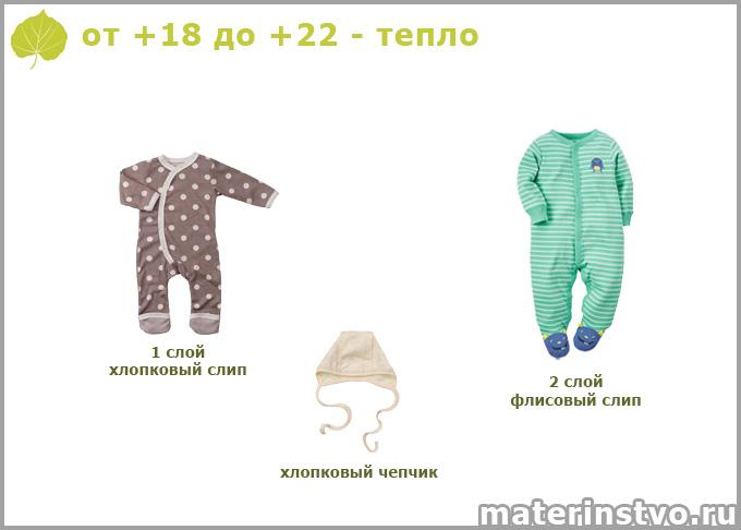 Как одеть новорожденного при +20 градусах