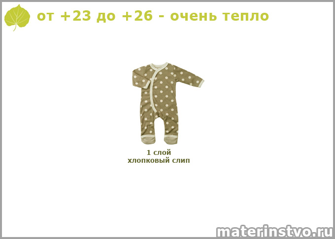 Как одеть новорожденного при +25 градусах
