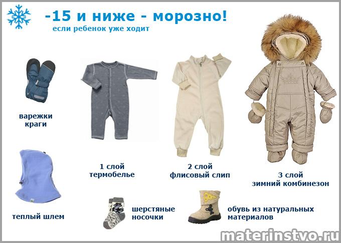 Как одеть ребенка зимой при -15
