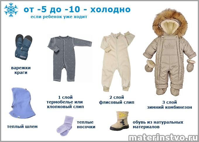 Как одеть ребенка зимой при -10