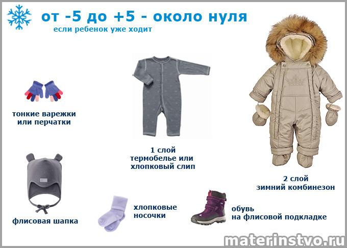 Как одеть ребенка при 0 градусов