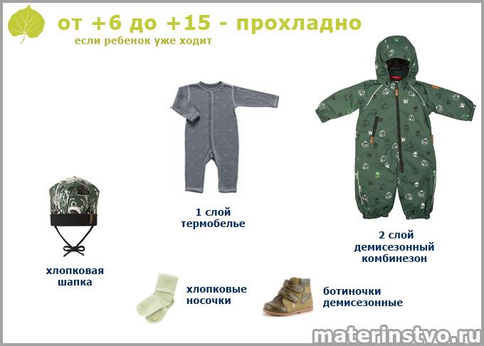 Как одеть ребенка при +10 градусах