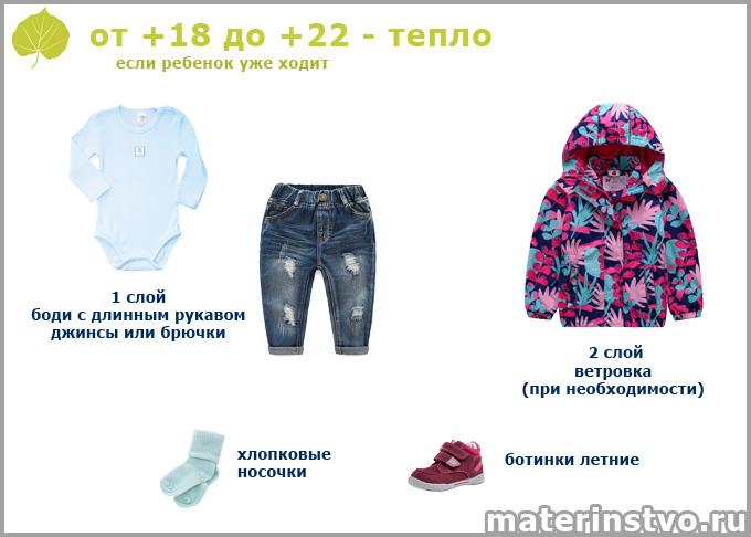 Как одеть ребенка при +20 градусах