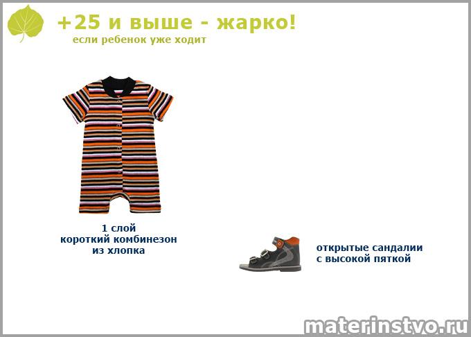 Как одеть ребенка при +25 градусах